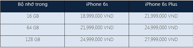 gia iphone 6s