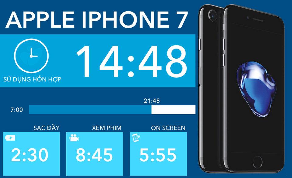 gia iphone 7, 7 plus