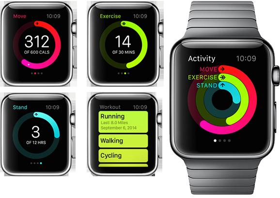 8 bí mật đằng sau chiếc đồng hồ thông minh Apple Watch 2
