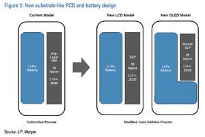 Đây là 7 bất ngờ cho ai có ý định mua bán iPhone 8 mới 256 Gb nhân dịp ra mắt 5