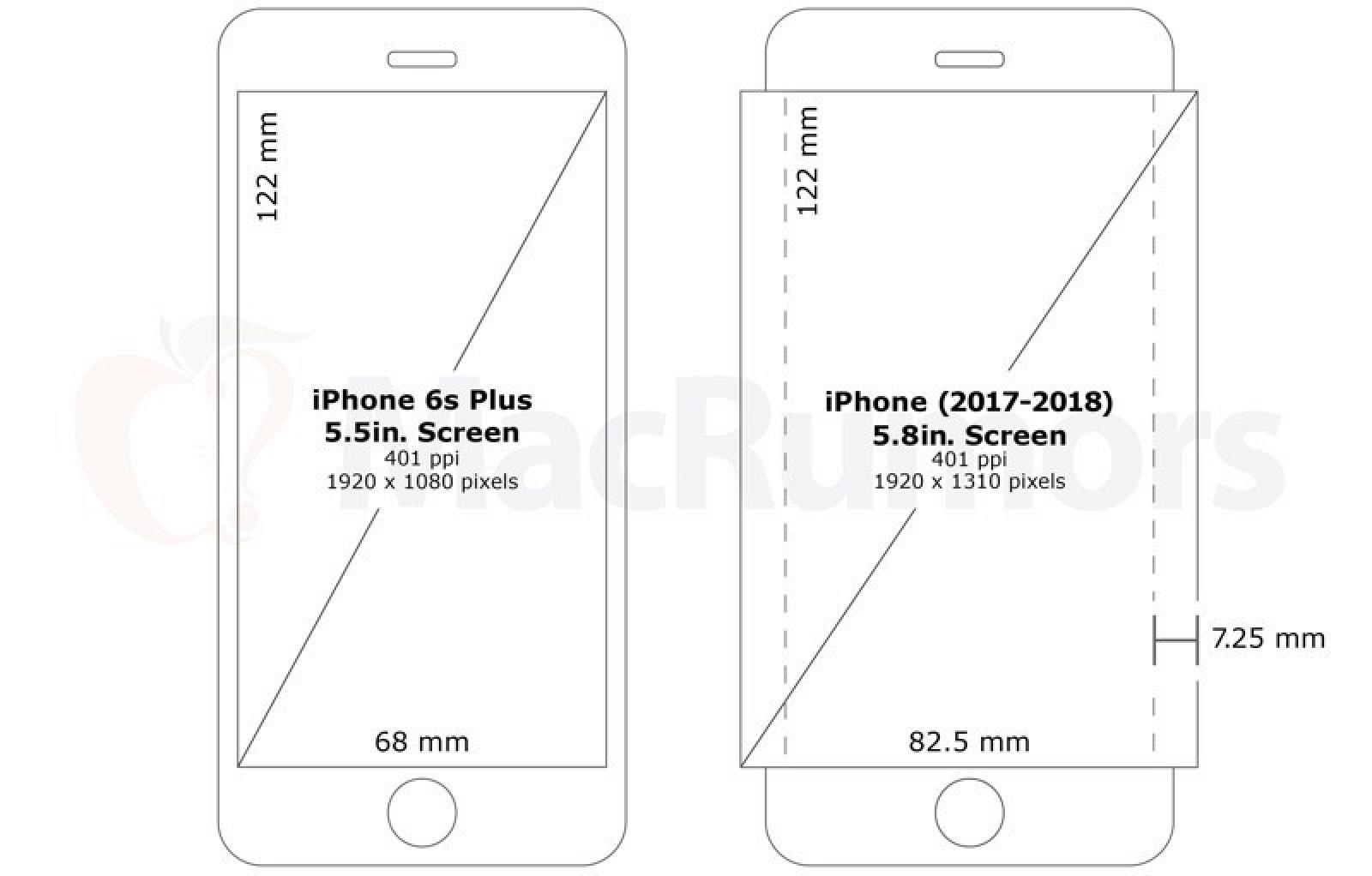 Bạn sẽ tậu ngay điện thoại iPhone 8 cũ 256 Gb khi biết những điều này