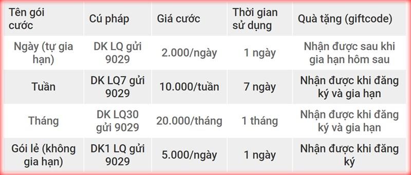 Huong Dan Choi Lien Quan Mobile Chi Voi 2 000 Dong Ngay 03