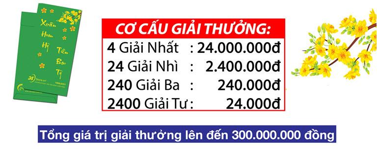 Nhan Ngay Loc Tet Li Xi Lien Tay Chao Don Nam Moi 01
